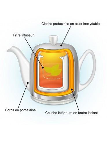 Teapot SALAM 6 Cups - Blue Lid - DEGRENNE
